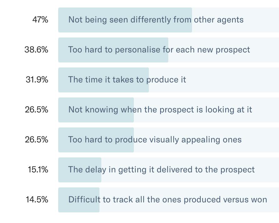 survey-challanges